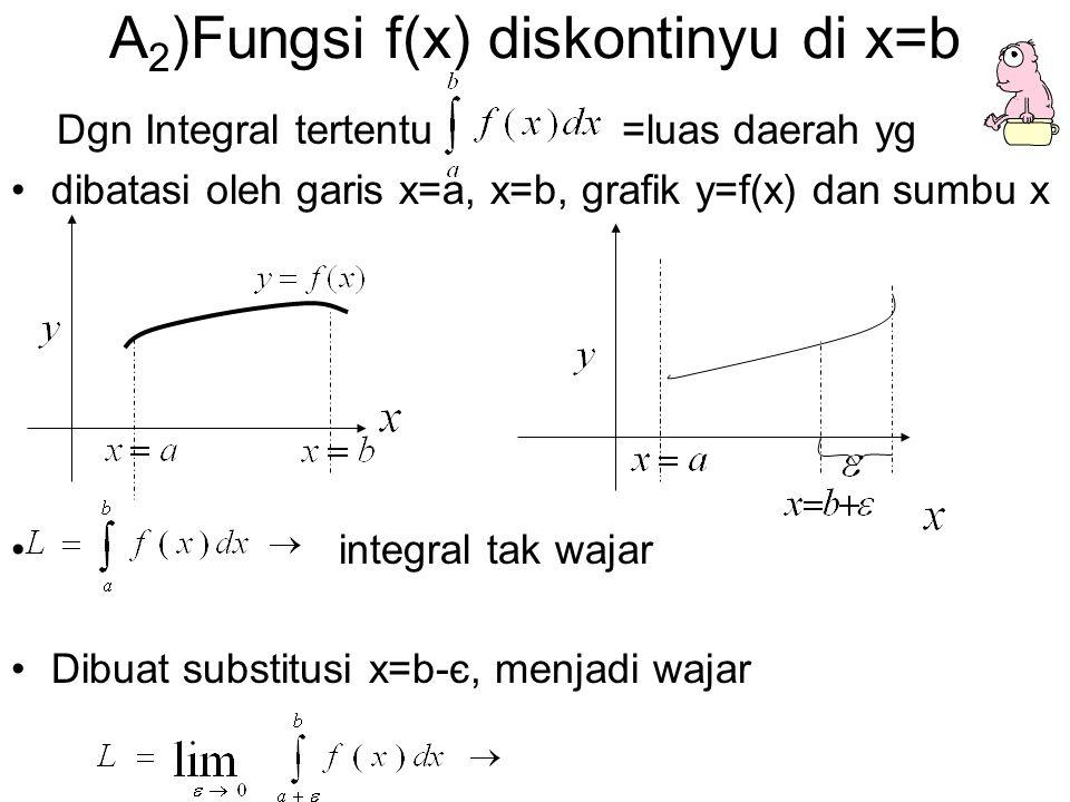 A2)Fungsi f(x) diskontinyu di x=b
