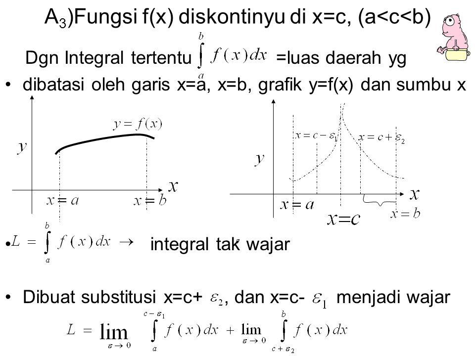 A3)Fungsi f(x) diskontinyu di x=c, (a<c<b)