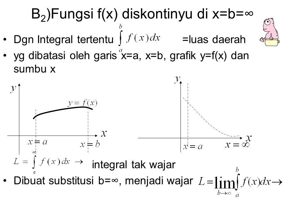 B2)Fungsi f(x) diskontinyu di x=b=∞