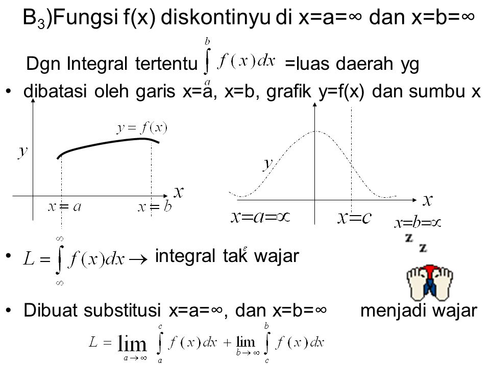 B3)Fungsi f(x) diskontinyu di x=a=∞ dan x=b=∞