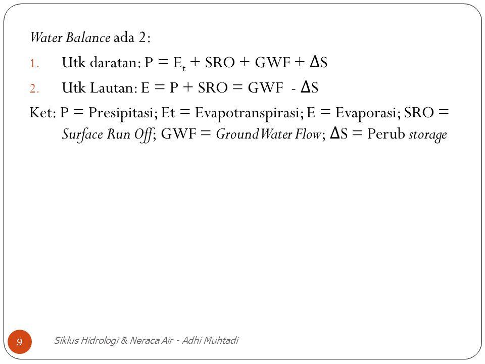 Utk daratan: P = Et + SRO + GWF + ΔS