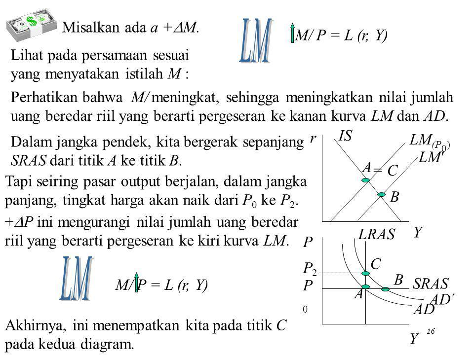 Lihat pada persamaan sesuai yang menyatakan istilah M :