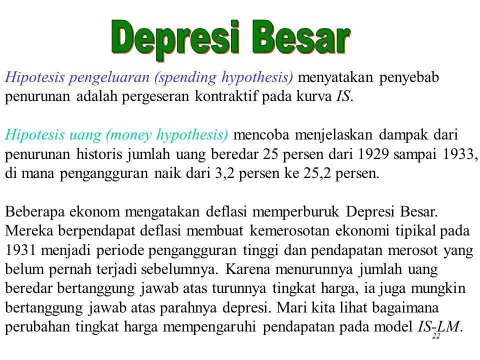 Depresi Besar Hipotesis pengeluaran (spending hypothesis) menyatakan penyebab. penurunan adalah pergeseran kontraktif pada kurva IS.