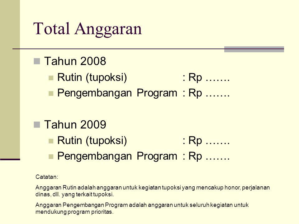Total Anggaran Tahun 2008 Tahun 2009 Rutin (tupoksi) : Rp …….