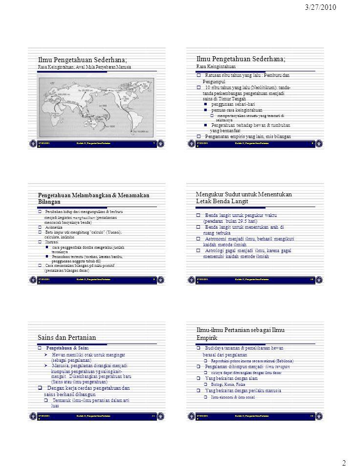 3/27/2010 2 Ilmu Pengetahuan Sederhana; Ilmu Pengetahuan Sederhana;