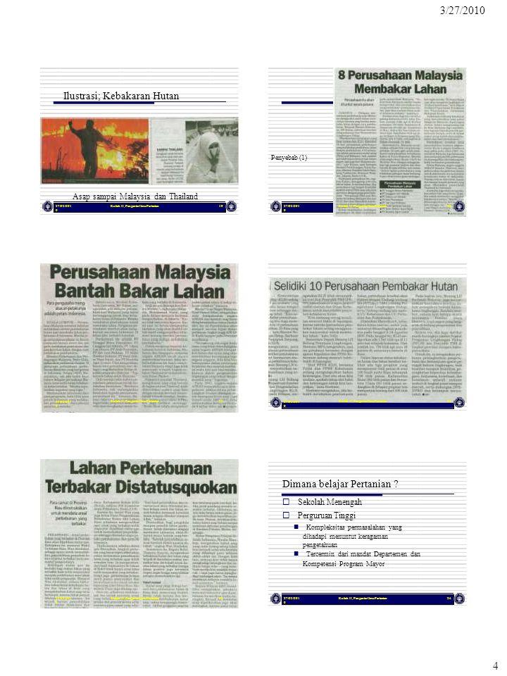 3/27/2010 4 Ilustrasi; Kebakaran Hutan Penyebab (1)