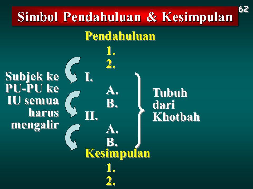 Simbol Pendahuluan & Kesimpulan