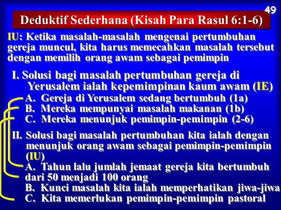 Deduktif Sederhana (Kisah Para Rasul 6:1-6)