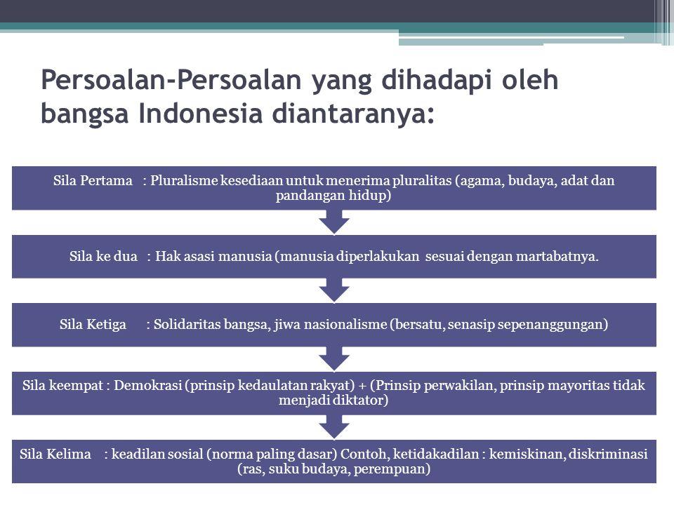 Persoalan-Persoalan yang dihadapi oleh bangsa Indonesia diantaranya: