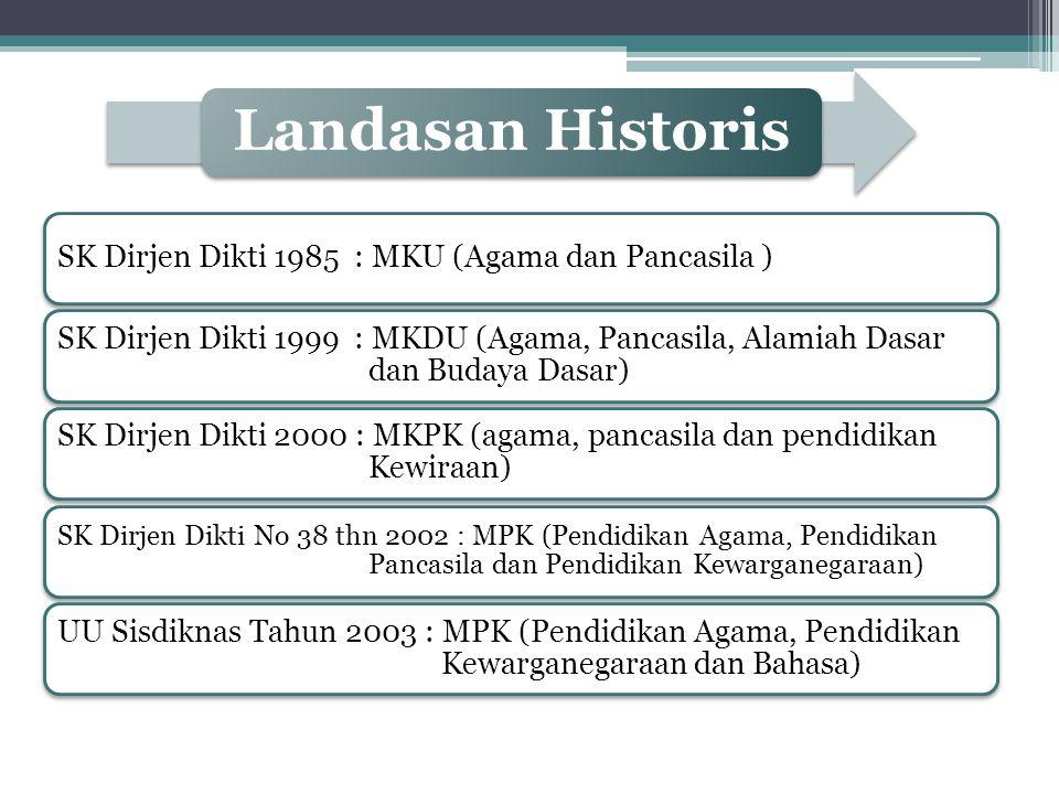 Landasan Historis SK Dirjen Dikti 1985 : MKU (Agama dan Pancasila ) SK Dirjen Dikti 1999 : MKDU (Agama, Pancasila, Alamiah Dasar dan Budaya Dasar)
