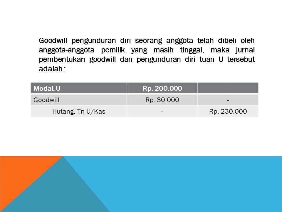 Goodwill pengunduran diri seorang anggota telah dibeli oleh anggota-anggota pemilik yang masih tinggal, maka jurnal pembentukan goodwill dan pengunduran diri tuan U tersebut adalah :