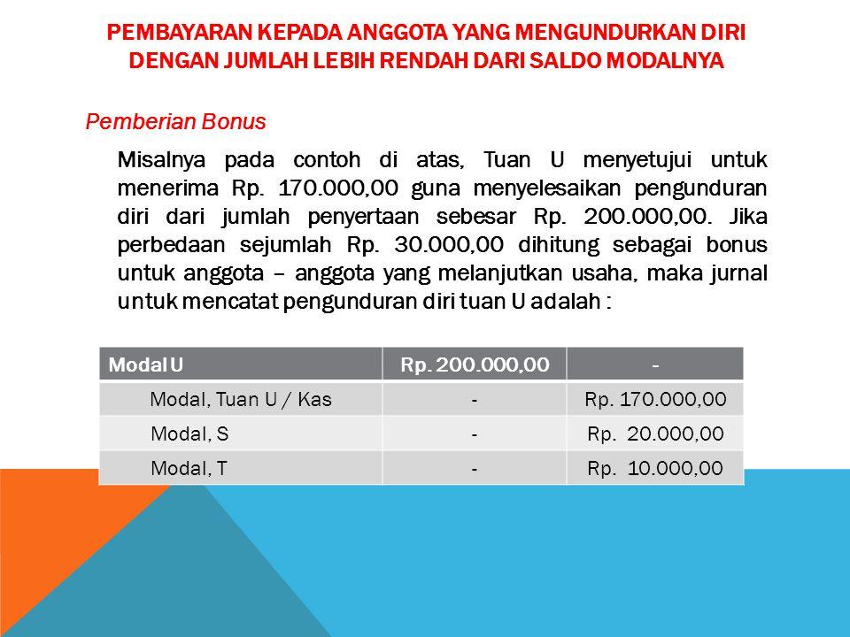 Pembayaran kepada anggota yang mengundurkan diri dengan jumlah lebih rendah dari saldo modalnya