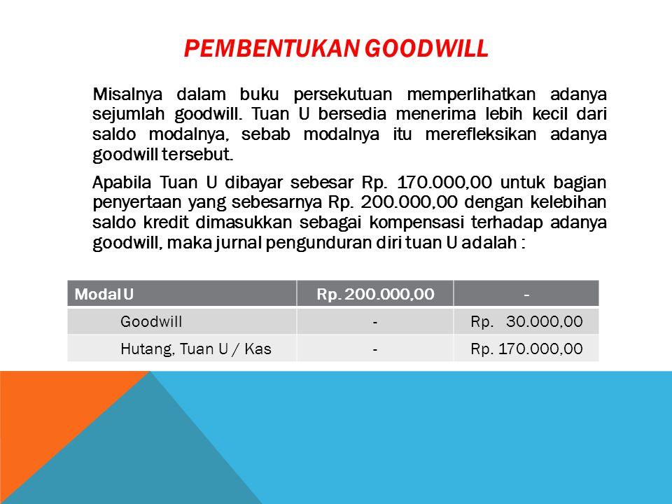 Pembentukan Goodwill