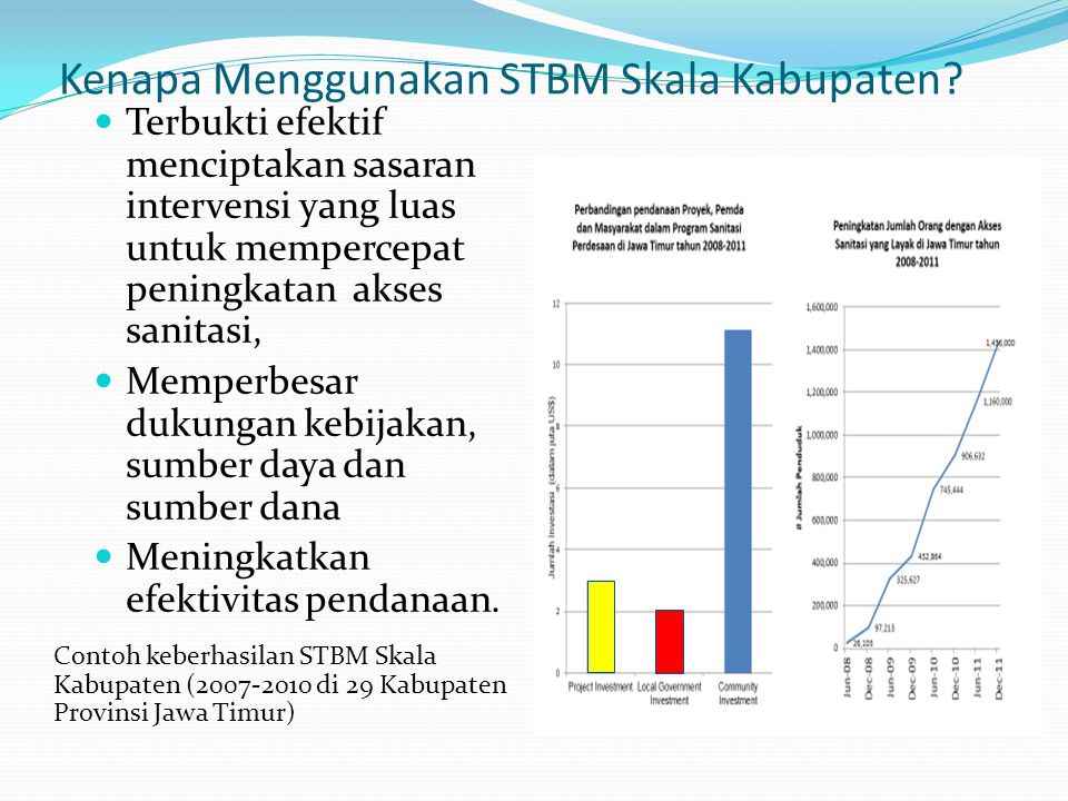 Kenapa Menggunakan STBM Skala Kabupaten