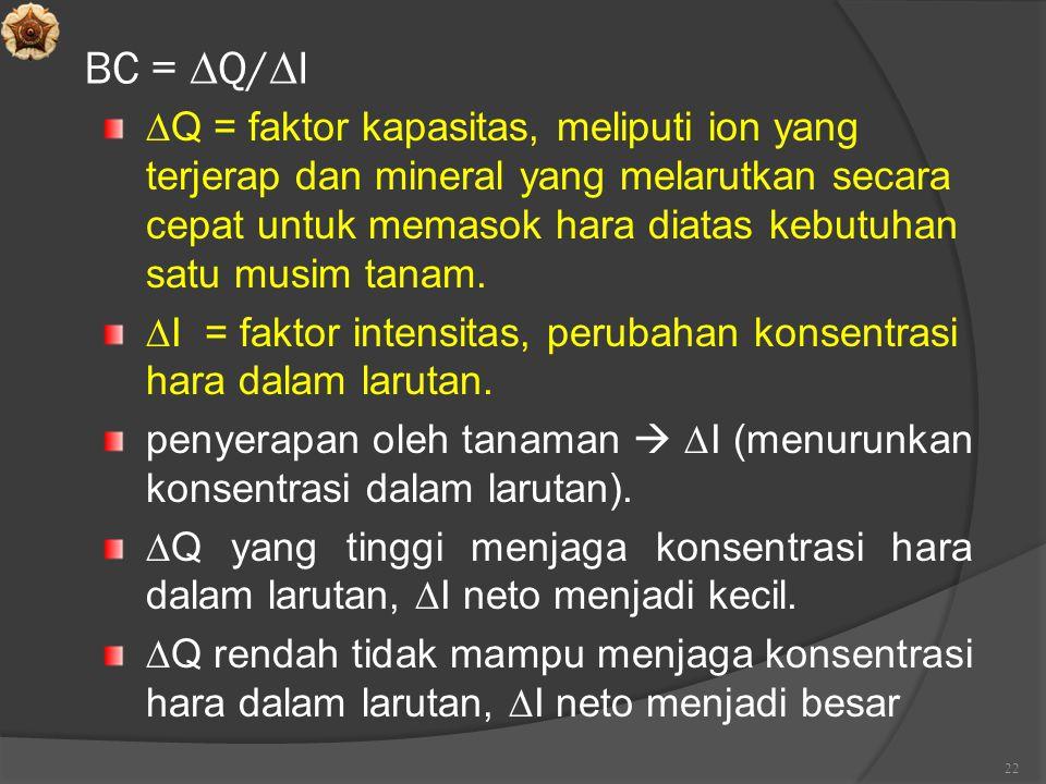 BC = Q/I