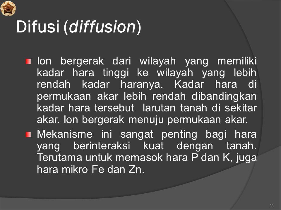 Difusi (diffusion)