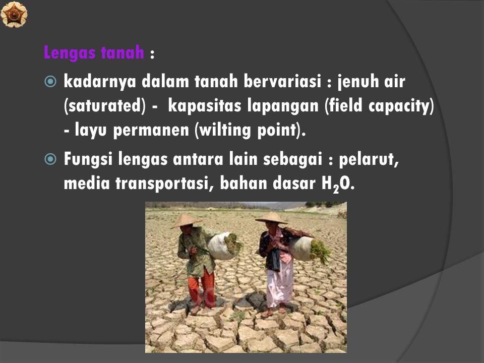 Lengas tanah : kadarnya dalam tanah bervariasi : jenuh air (saturated) - kapasitas lapangan (field capacity) - layu permanen (wilting point).