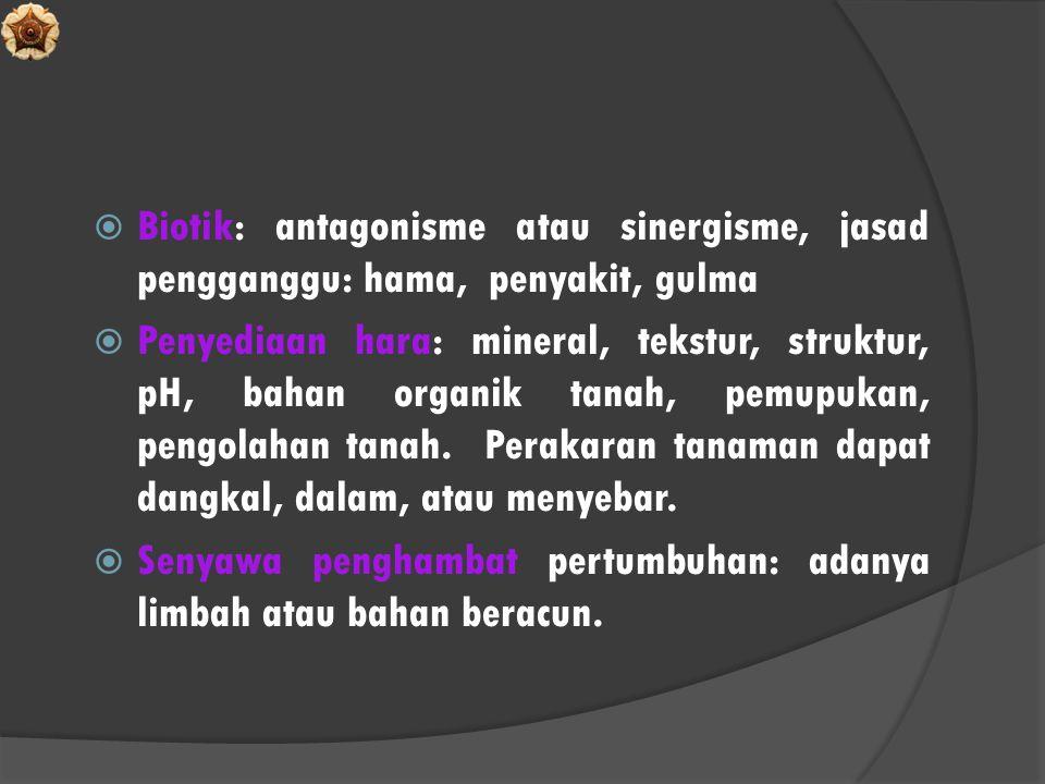 Biotik: antagonisme atau sinergisme, jasad pengganggu: hama, penyakit, gulma