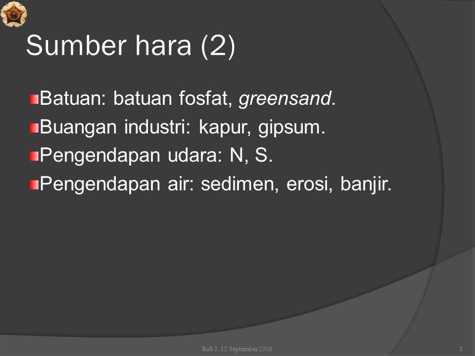 Sumber hara (2) Batuan: batuan fosfat, greensand.