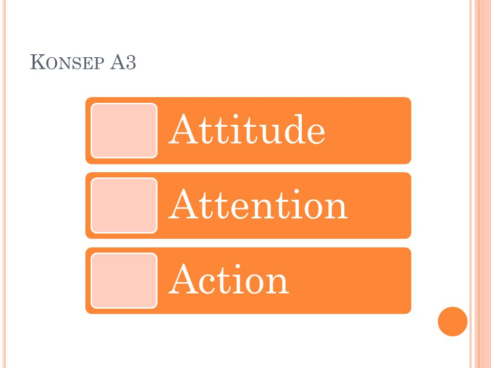 Konsep A3 Attitude Attention Action