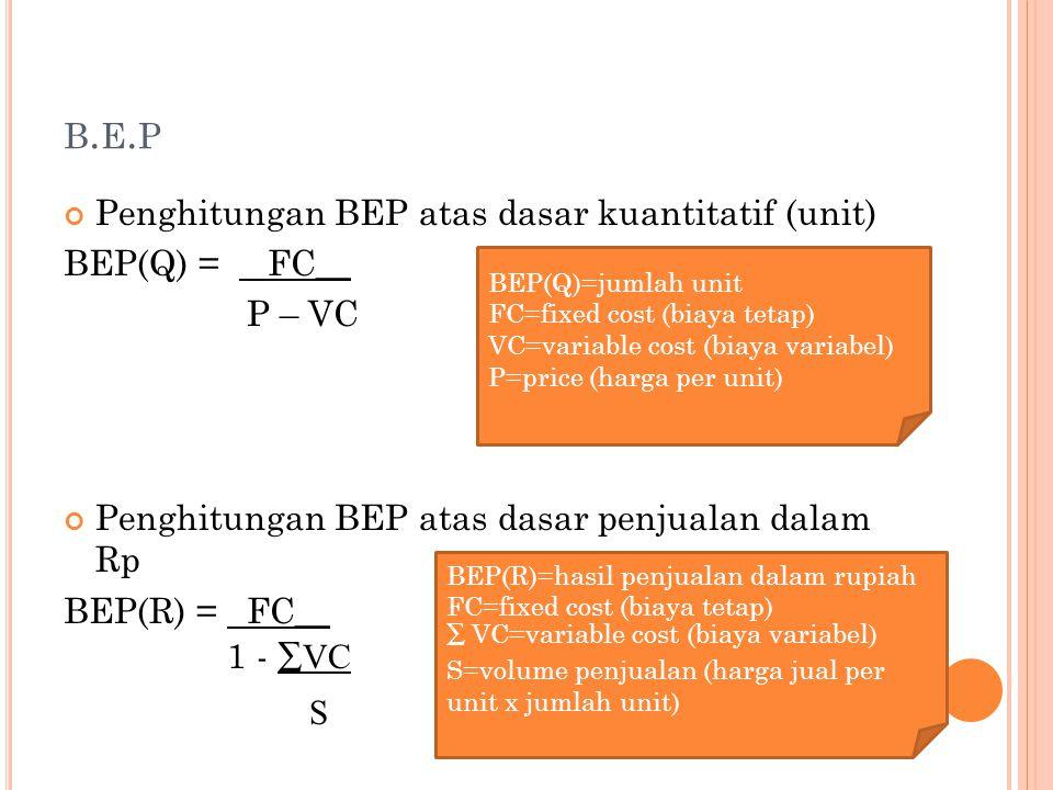b.e.p Penghitungan BEP atas dasar kuantitatif (unit) BEP(Q) = FC__