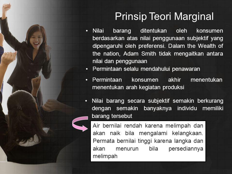 Prinsip Teori Marginal