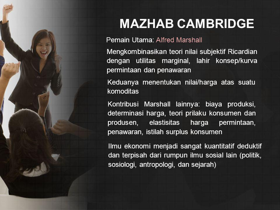 MAZHAB CAMBRIDGE Pemain Utama: Alfred Marshall