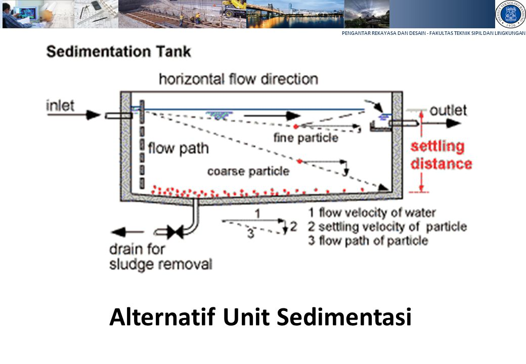 Alternatif Unit Sedimentasi