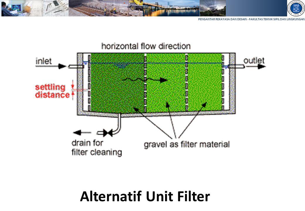 Alternatif Unit Filter