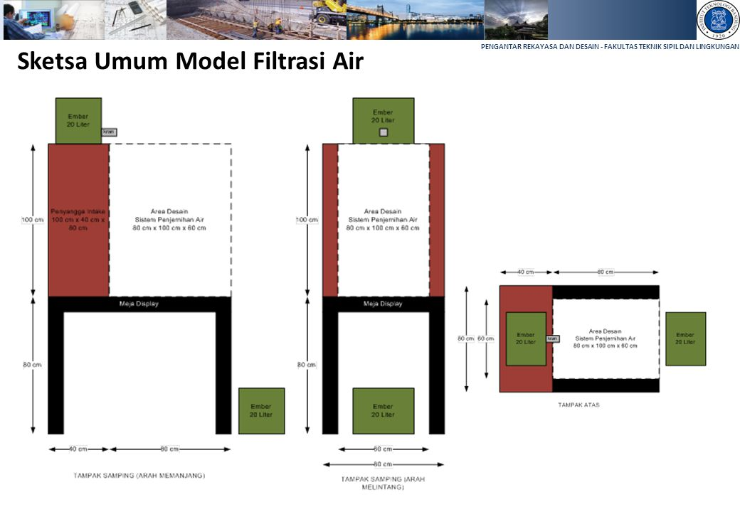 Sketsa Umum Model Filtrasi Air