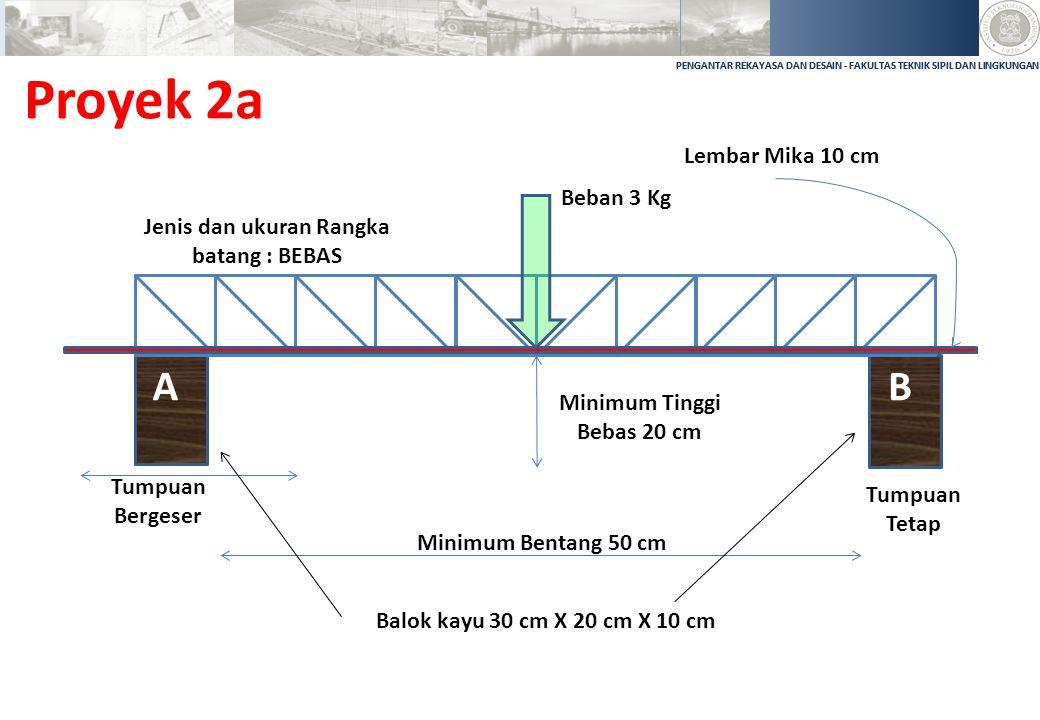 Minimum Tinggi Bebas 20 cm Jenis dan ukuran Rangka batang : BEBAS