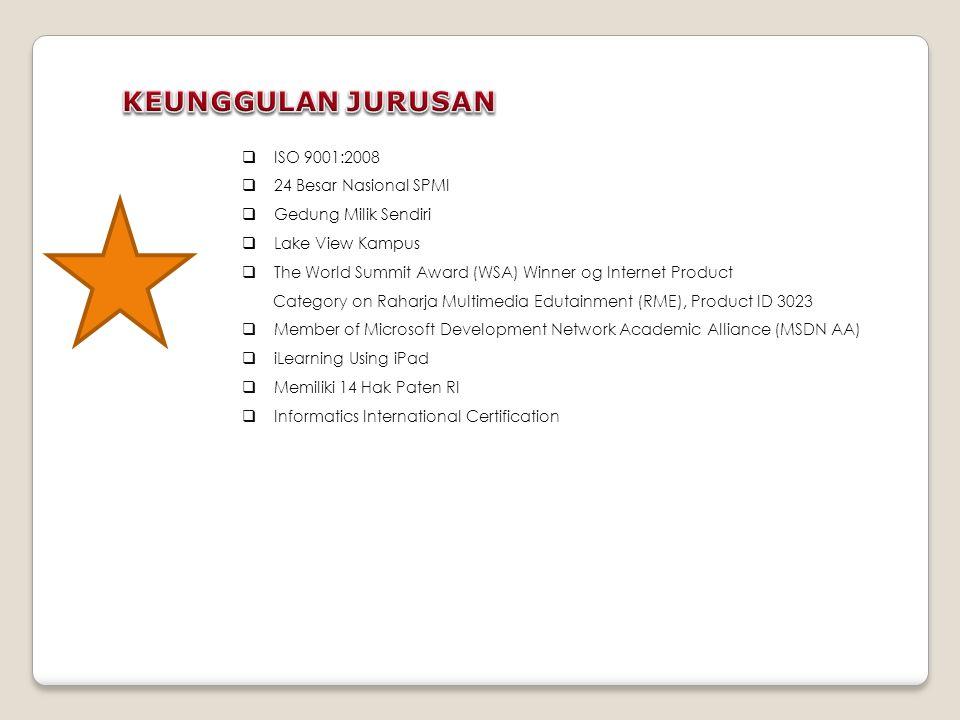 KEUNGGULAN JURUSAN ISO 9001:2008 24 Besar Nasional SPMI