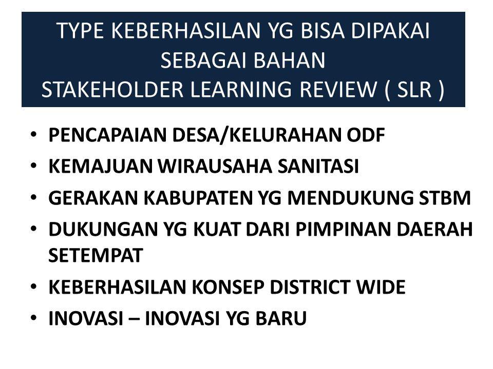 TYPE KEBERHASILAN YG BISA DIPAKAI SEBAGAI BAHAN STAKEHOLDER LEARNING REVIEW ( SLR )
