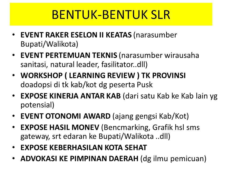 BENTUK-BENTUK SLR EVENT RAKER ESELON II KEATAS (narasumber Bupati/Walikota)
