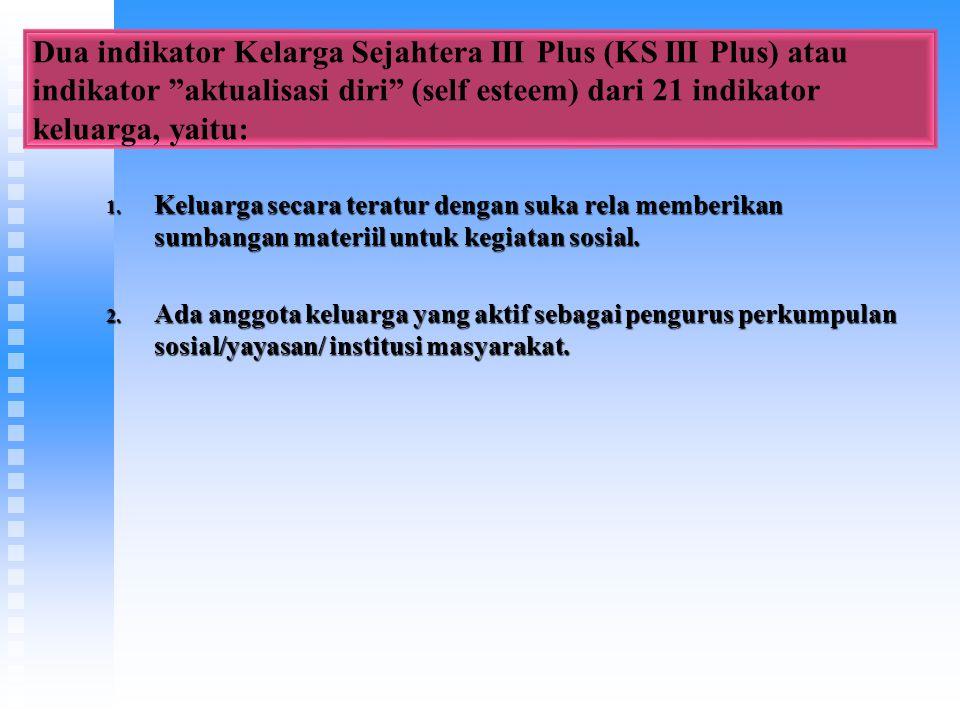 Dua indikator Kelarga Sejahtera III Plus (KS III Plus) atau indikator aktualisasi diri (self esteem) dari 21 indikator keluarga, yaitu: