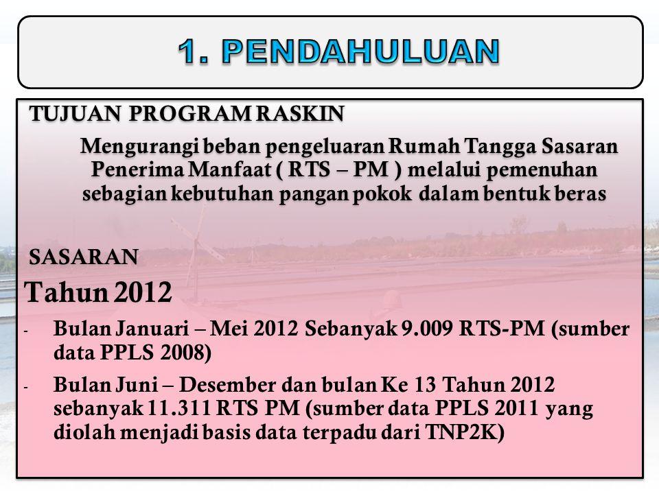 1. PENDAHULUAN Tahun 2012 TUJUAN PROGRAM RASKIN