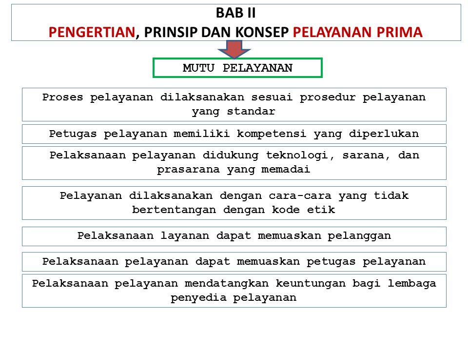 BAB II PENGERTIAN, PRINSIP DAN KONSEP PELAYANAN PRIMA