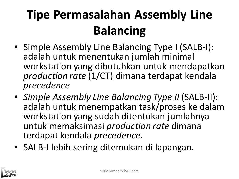 Tipe Permasalahan Assembly Line Balancing