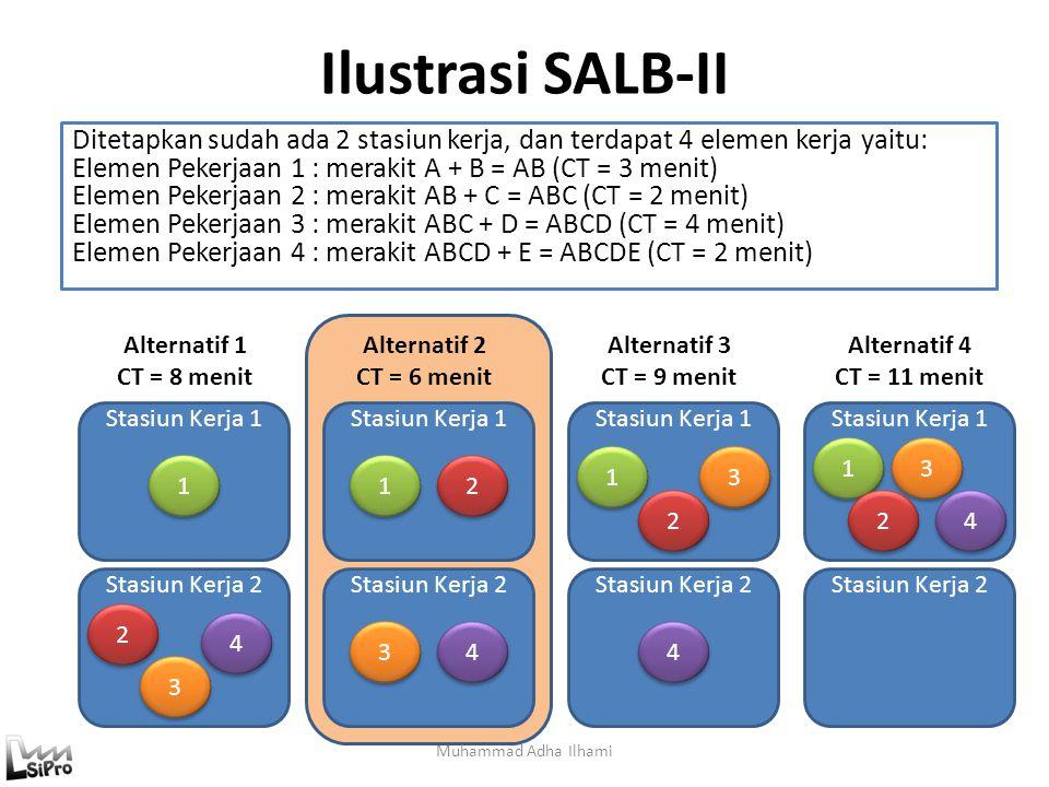 Ilustrasi SALB-II Ditetapkan sudah ada 2 stasiun kerja, dan terdapat 4 elemen kerja yaitu: Elemen Pekerjaan 1 : merakit A + B = AB (CT = 3 menit)