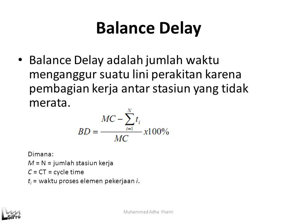 Balance Delay Balance Delay adalah jumlah waktu menganggur suatu lini perakitan karena pembagian kerja antar stasiun yang tidak merata.