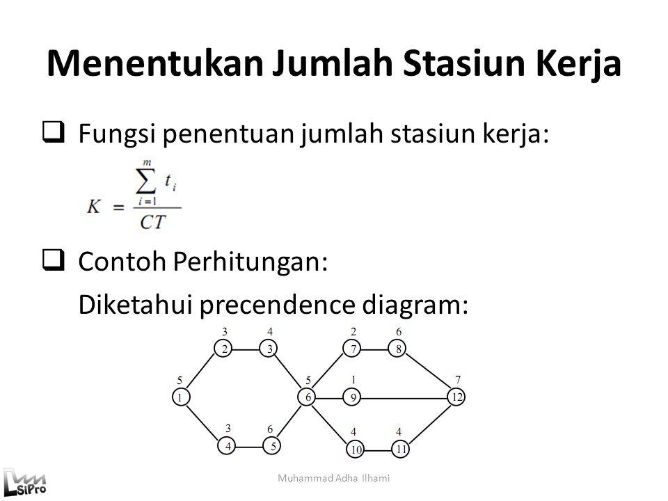Menentukan Jumlah Stasiun Kerja