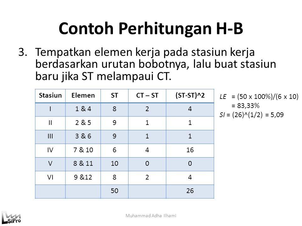 Contoh Perhitungan H-B