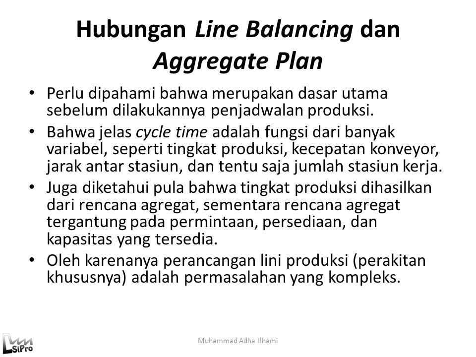 Hubungan Line Balancing dan Aggregate Plan