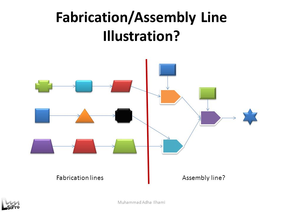 Fabrication/Assembly Line Illustration