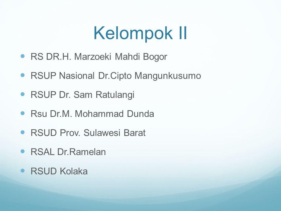 Kelompok II RS DR.H. Marzoeki Mahdi Bogor