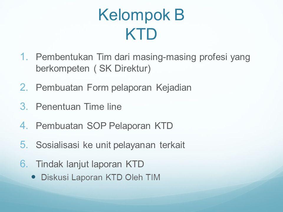 Kelompok B KTD Pembentukan Tim dari masing-masing profesi yang berkompeten ( SK Direktur) Pembuatan Form pelaporan Kejadian.