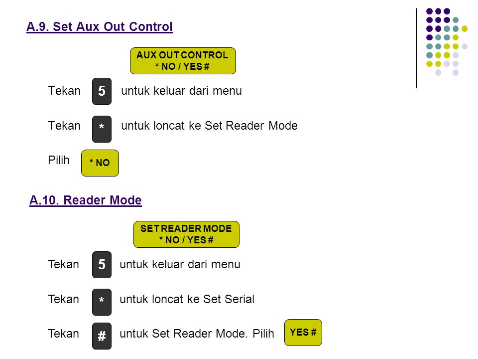 5 * 5 * # A.9. Set Aux Out Control A.10. Reader Mode