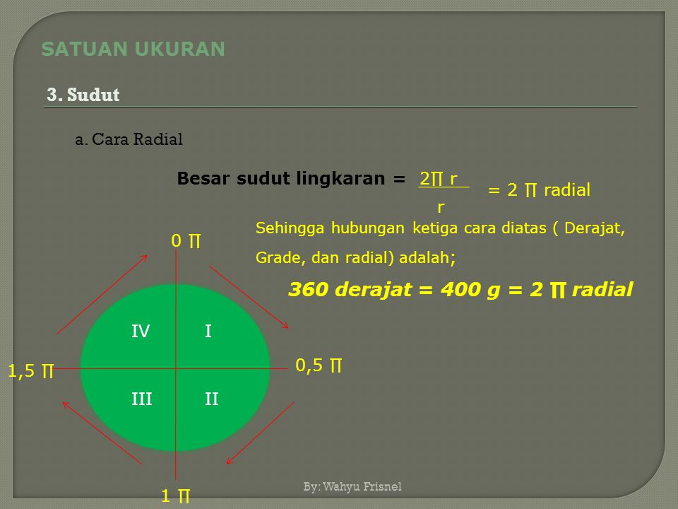 SATUAN UKURAN 3. Sudut 360 derajat = 400 g = 2 ∏ radial a. Cara Radial