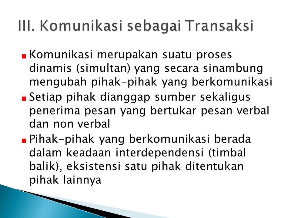 III. Komunikasi sebagai Transaksi
