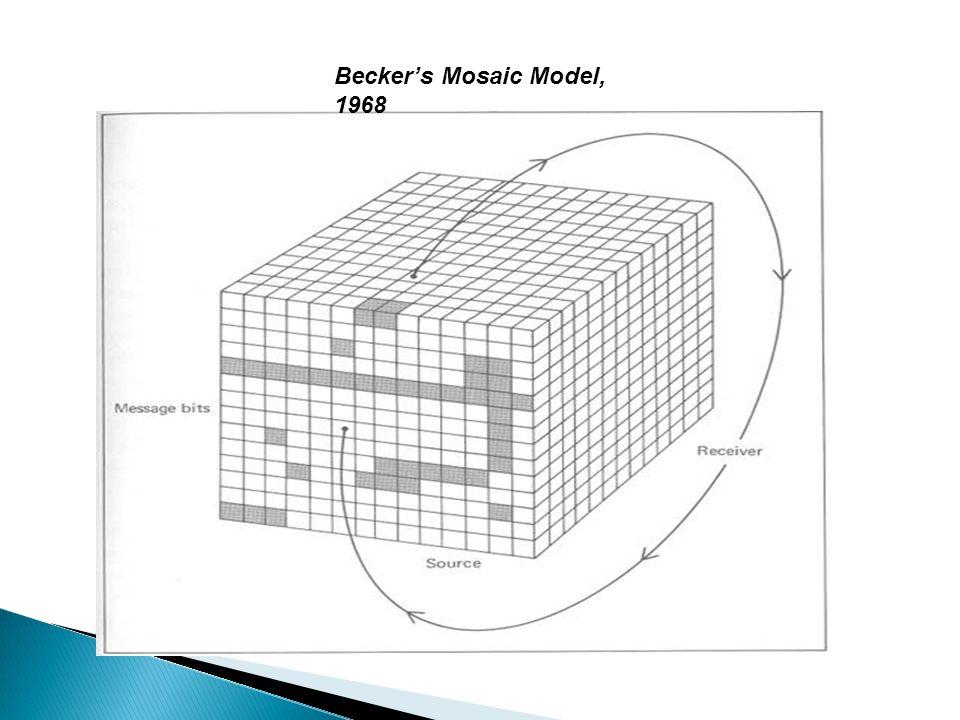 Becker's Mosaic Model, 1968